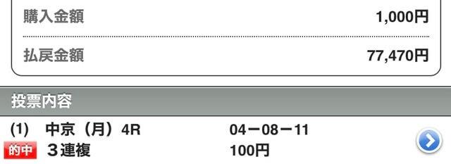 7万馬券が的中、困った時のJRA-VANデータマイニング